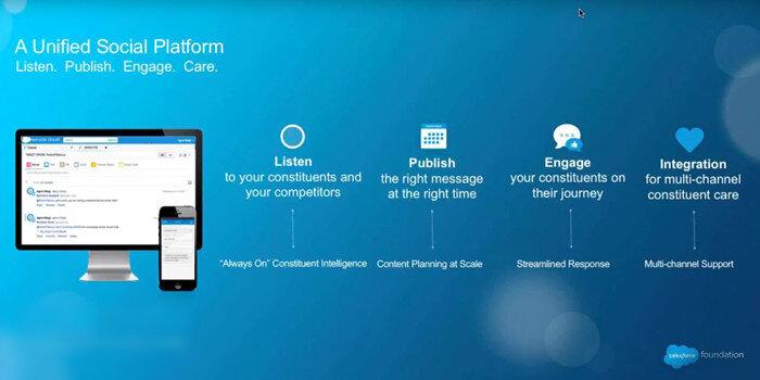Marketing_Cloud_Radian6_Salesforce