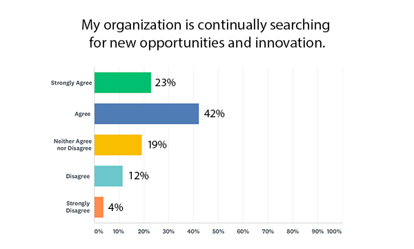 Q1-opportunity-innovation-graph
